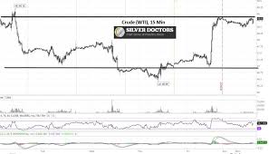 what time dibin store target black friday monday outlook gold u0026 silver poised to break out or die trying