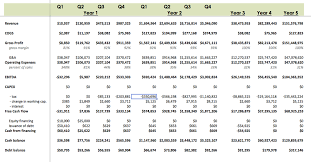 Financial Modeling Excel Templates Features Springexcel Financial Model Template