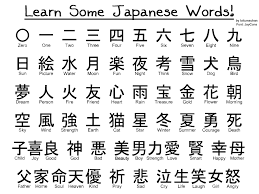 japanese symbols and meanings learn some japanese words by