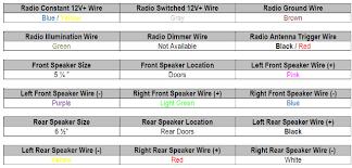 holden commodore radio wiring diagram efcaviation com