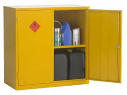 Jfc Chemical Storage Cabinet Chemical Storage Cabinets Chemical Storage Cabinet Jfc Sc 02
