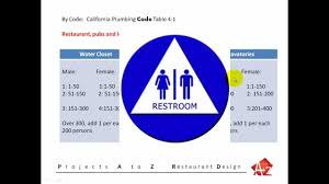 restaurant restroom requirements ada conditions youtube