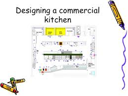 Commercial Kitchen Lighting Requirements Designing A Commercial Kitchen