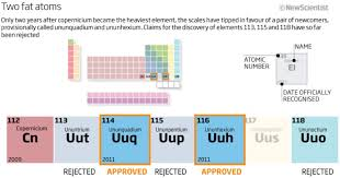 Periodic Table Diagram Heaviest Elements Yet Join Periodic Table New Scientist
