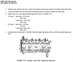 Torque Setting Table - solved need torque settings for mazda xa 3 0l diesel 4 fixya