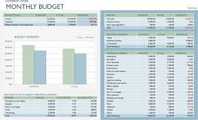 small business monthly expense report monthly business expense