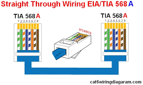 rj45 ethernet wiring diagram color code cat5 cat6 wiring diagram