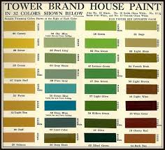 eco house paint color design and ideas