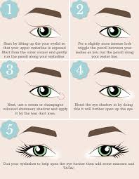 the right way to apply eyeliner for your eye shape and