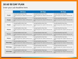 template sales plan free sales plan templates smartsheet sample