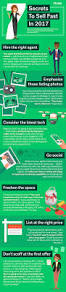 Paint Colors To Sell Your Home 2017 Infographic 2017 Home Selling Tips U2014 Real Estate 101 U2014 Trulia Blog