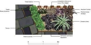 Online Backyard Design Tool Free 7 High Tech Online Gardening Tools To Plan The Perfect Garden