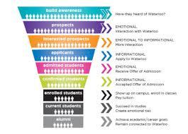 registrar u0027s office strategic plan registrar u0027s office