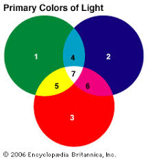 what colors make yellow color primary colors of light kids britannica kids homework