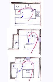 taille plan de travail cuisine aménagement d une cuisine les 5 règles à connaître côté maison