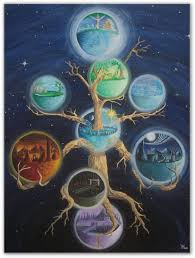 pyreaus inspired manifestation yggdrasil of the sacred