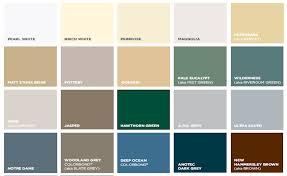 100 jotun exterior paint 142 gambar contoh desain rumah