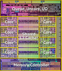 discussion amd vs intel a more in depth look at ipc multi