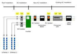 pv wiring diagram battery with solar cell wiring diagram u2022 wiring