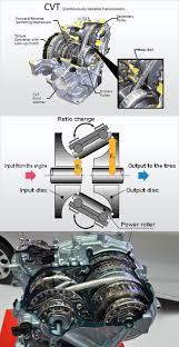 350 best auto engineering images on pinterest mechanical