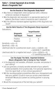 evidence based medicine in a nutshell dermatology jama