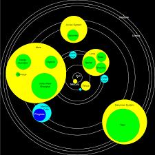Solar System Map Eclipse Phase Titan Obsidian Portal