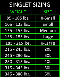 Inzer Bench Shirt Sizing Chart Iron Rebel Signature Singlet