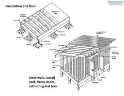 shed layout plans how to build a shed lovetoknow