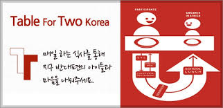 Table For Two by Table For Two Korea Wikipedia
