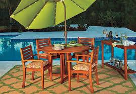 Wood Outdoor Patio Furniture Why Choose Eucalyptus Wood Patio Furniture Improvements Catalog