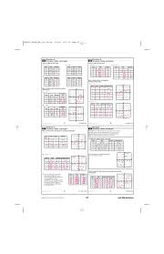 Graphing Functions Worksheet Worksheet Function Tables Laurelmacy Worksheets For Elementary