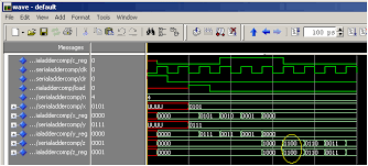 Test Benches In Vhdl Clock Vhdl Serial Adder Test Bench Return Uuuu Electrical