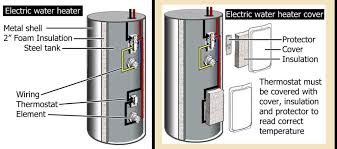 how to troubleshoot electric water heater within rheem water