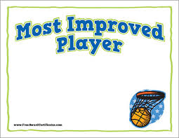 most improved basketball award certificate template