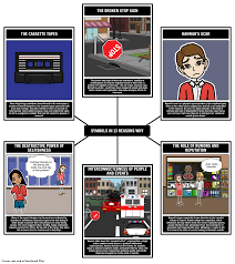 betrayal themes in literature what is a theme and a motif includes storyboards to define themes