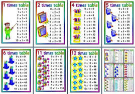 free timestables posters 1 to 12 timestables printable maths resource