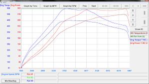 subaru exhaust system 2008 subaru impreza wrx sti 353ps stage 1