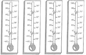 blank thermometer worksheet free worksheets library download and