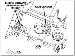 camshaft sensor diagram questions u0026 answers with pictures fixya