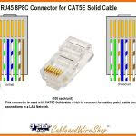 how to wire your house with cat5e or cat6 ethernet cable within