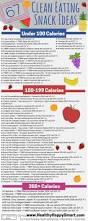 clean eating snack list u2022 healthy snack foods clean eating