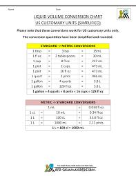 Gallon Worksheet Liquid Measurement Chart