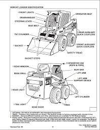 case excavator wiring diagrams case engine wiring diagram odicis