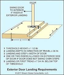 Replacing An Exterior Door Threshold Exterior Door Threshold Replacing Door Threshold Adjustment Entry