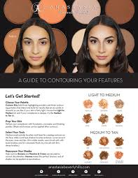 a guide to contouring your features from anastasia beverly hills