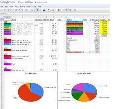 Excel Retirement Spreadsheet What Parameters Do You Track In Your Portfolio Spreadsheet