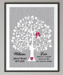 anniversary gifts for parents 25th wedding anniversary poster print pictures canvas painting