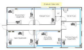 layout floor plan ethernet local area network layout floor plan