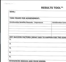 Setting Smart Goals Worksheet 7 Best Images Of Business Goal Setting Worksheet Goal Setting