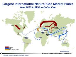 where does our gas come from oneeurope